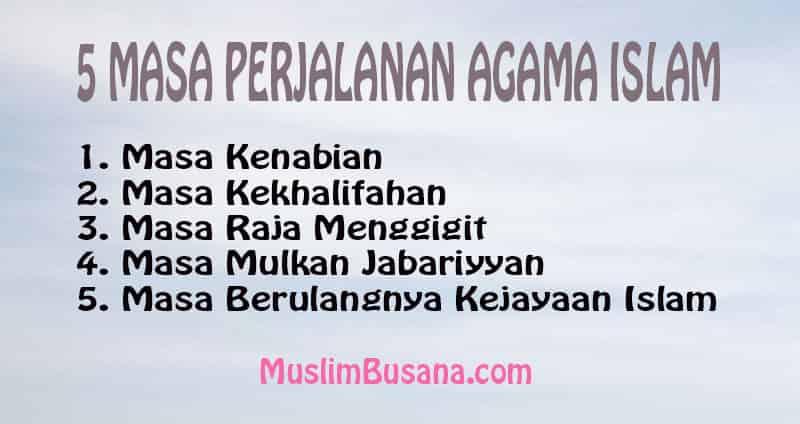 Perkembangan Perjalanan Agama Islam di Dunia